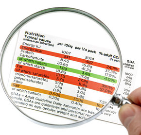 Informatii utile despre ingredientele produselor pe care le cumparam